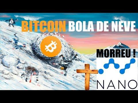 Bitcoin cai e puxa Altcoins para baixo. NANO morre❗️