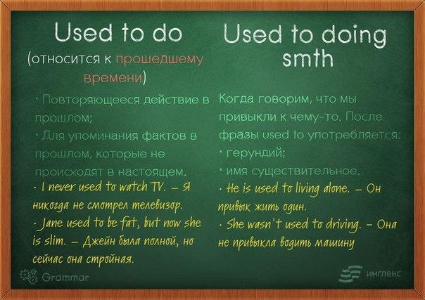 Выражения used to и used to doing something в английском