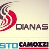 Центр промышленной пневматики - Дианас