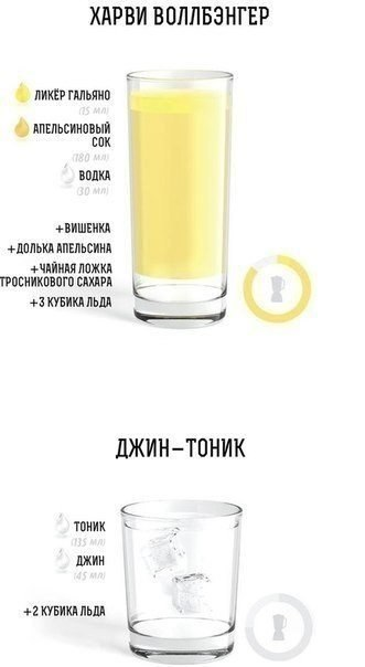 рецепты алкогольных коктейлей в домашних условиях с фото