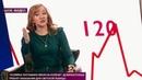 Впрограмме «Насамом деле» домработница Виктории Романец делает громкие заявления. Новости. Первый канал