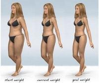 Диета для похудения при сахарном диабете 2 типа меню