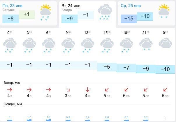 Доброе утро, Рыбинск!  Бодрого пробуждения и лёгкого дня.