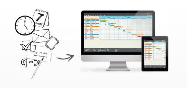 Как создать диаграмму Ганта на основе Календаря Google, проекта Basecamp и доски Trello →