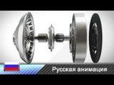Как работает гидротрансформатор? (Анимация)