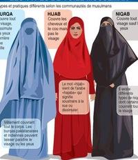 в хиджабах девушки фото