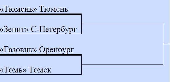 Кубок РФ