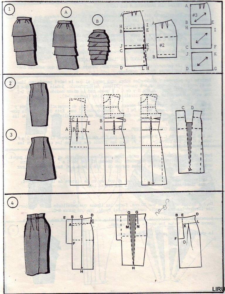 Модели юбок моделирование