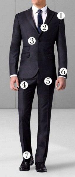 7 простых советов, с которыми ты сможешь понять, насколько хорошо костюм на тебе сидит