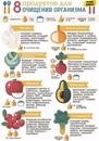 Лучшие продукты для чистки организма