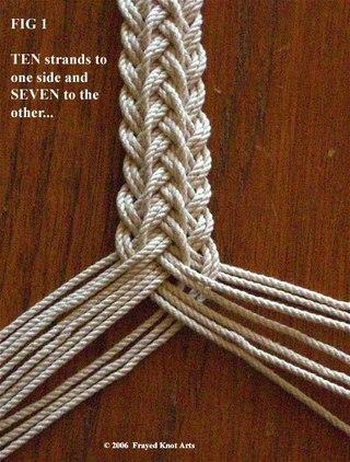 для плетения пояса.