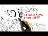 Промо ролик сети RIPPLN code, invite, код, приглашение