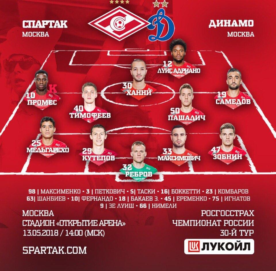 Состав «Спартака» на матч 30-го тура с «Динамо»