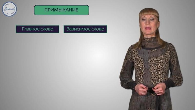 Русский 8 кл Синтаксические связи слов в словосочетаниях