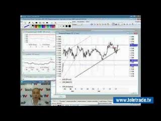 Юлия Корсукова. Украинский и американский фондовые рынки. Технический обзор. 21 июля. Полную версию смотрите на www.teletrade.tv