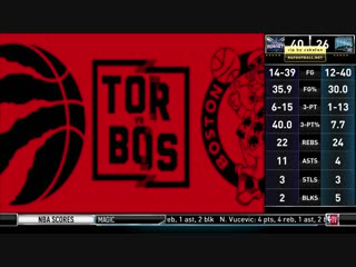 NBA 2018-19 / RS / Boston Celtics vs Toronto Raptors / Setanta Sports