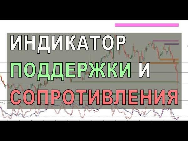 Индикатор Уровней Поддержки и Сопротивления для МетаТрейдер