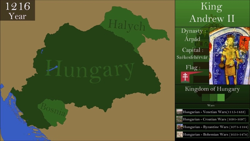 The History of Hungary Every Year