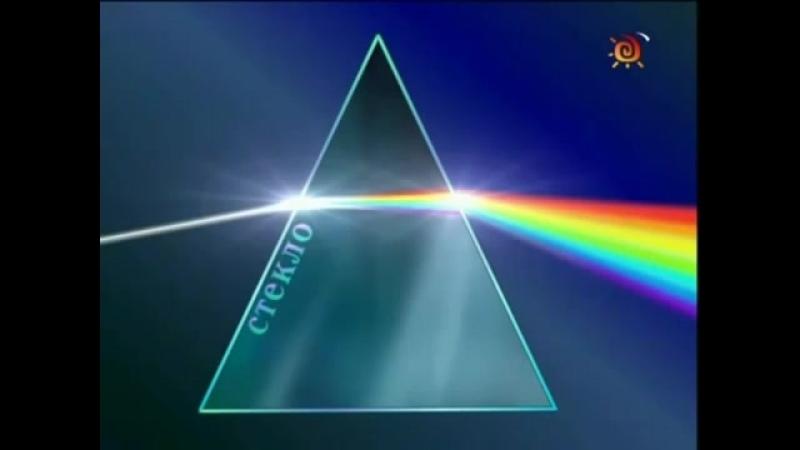Видео 2. Преломление света