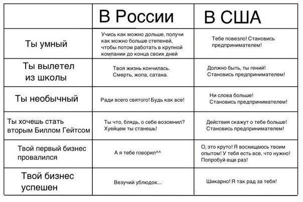 Обсуждать членство Украины в НАТО пока рано, - Керри - Цензор.НЕТ 4142
