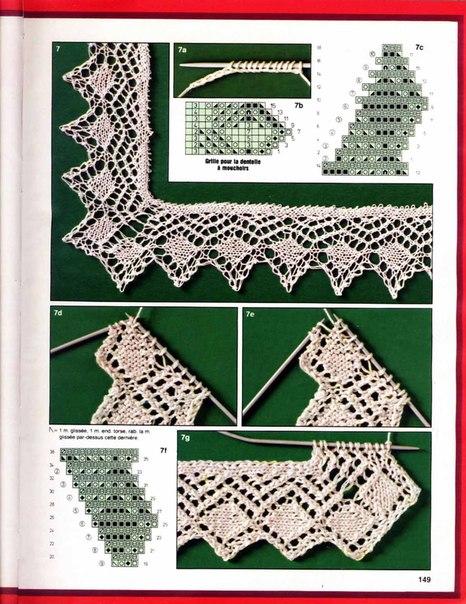 Вязание каймы на платок