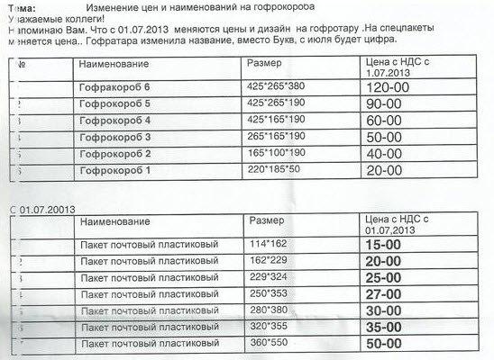 Почтовые коробки и почтовые пакеты Почта России