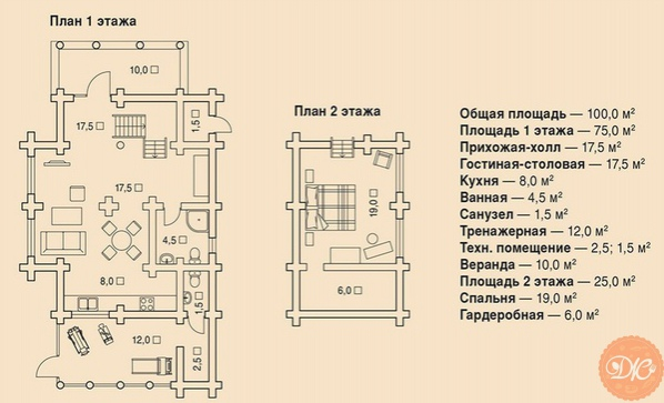 Бревенчaтый дом в стиле «русской избы».