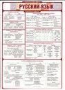 Наука и образование.  Книги.  Информационно-справочная таблица:русский язык.  Главная.