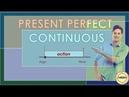 Present Perfect Continuous English Language