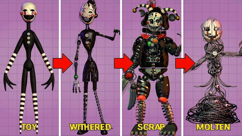 Types of animatronics Five Night at Freddys (Fan-Made) 10