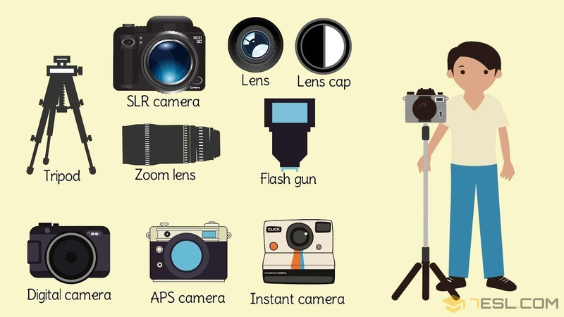Photography Vocabulary in English | Learn Photography Terms