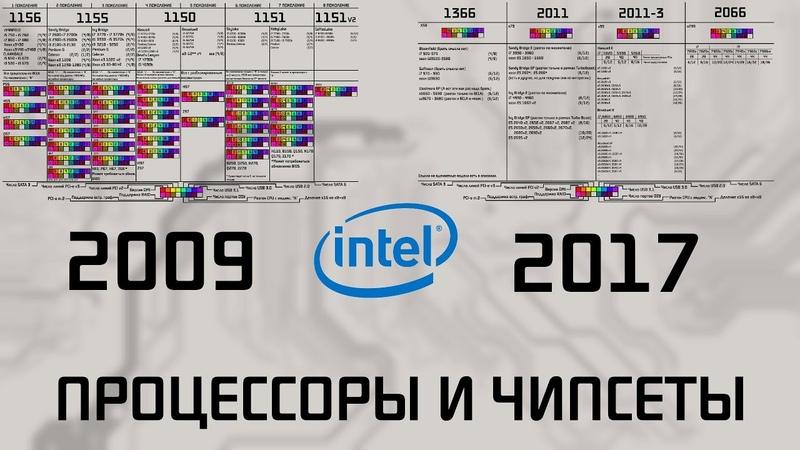 Процессоры и чипсеты intel 1-8 поколений.