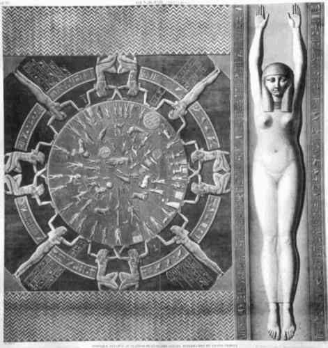 ЕГИПЕТСКИЙ ДЕНДЕРСКИЙ ЗОДИАК - ЗНАНИЕ ОСНОВАННОЕ НА ПРЕЦЕССИИ