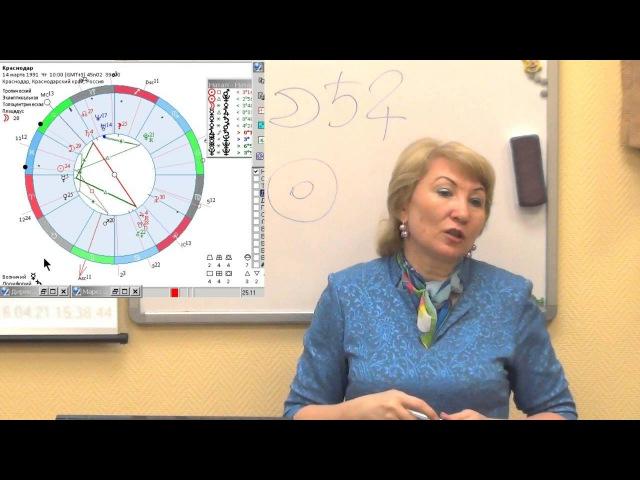 Прогностика Стоит ли мне переезжать в другой город Обучение астрологии онлайн для начинающих