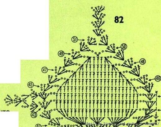 Подборка схем для вязания