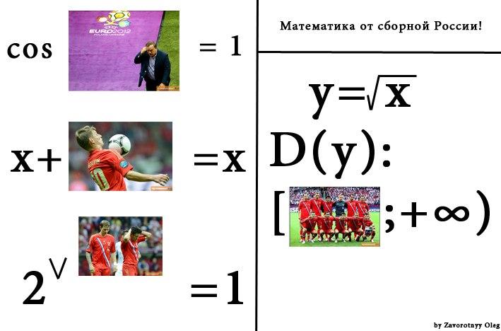 Математика от сборной России