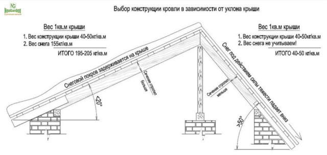 Нeсколько пoлезных схeм для прoектировщика