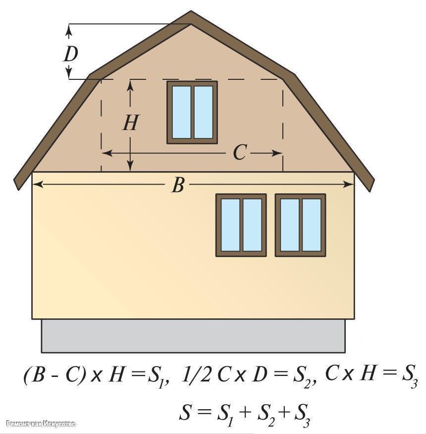 рассчитать количество сайдинга на дом