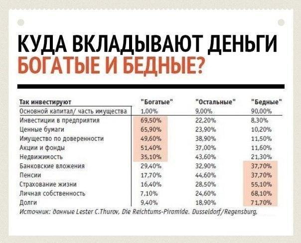 содействие в покупке/продаже акций (акции Газпрома, акции Сбербанка и т.д.) - выбор брокера, открытие брокерского счета выбор акций с высокой дивидендной доходностью