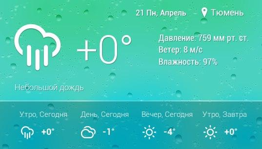 Погода в тюмени