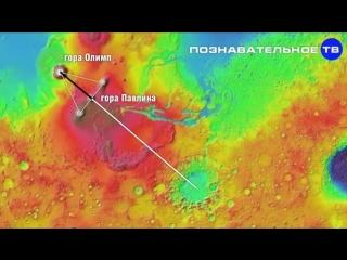 Планетарный конструктор: Искусственный Марс (Познавательное ТВ, Артём Войтенков)