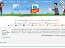 Заработок на соц сетях Заработок на Форумке Секреты Заработка