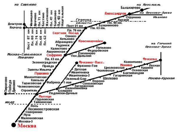 Схема ярославской ветки