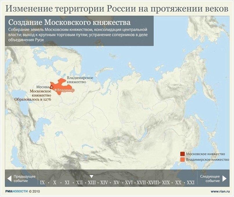 Изменение территории России на протяжении веков LICIUNjkFH8