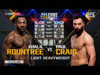 UFC Fight Night 113: Khalil Rountree vs Paul Craig Highlight