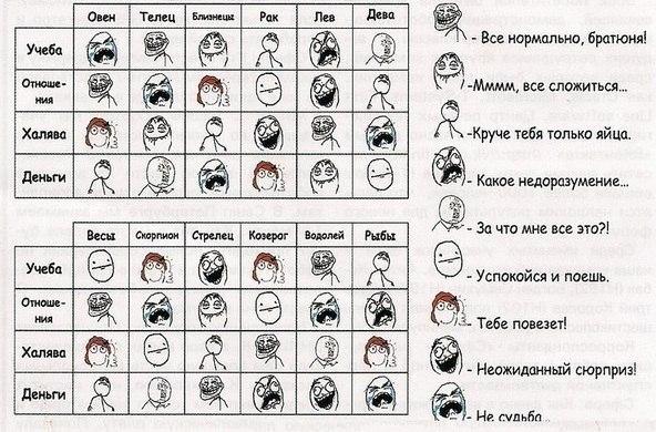 seksualniy-goroskop-dlya-oven