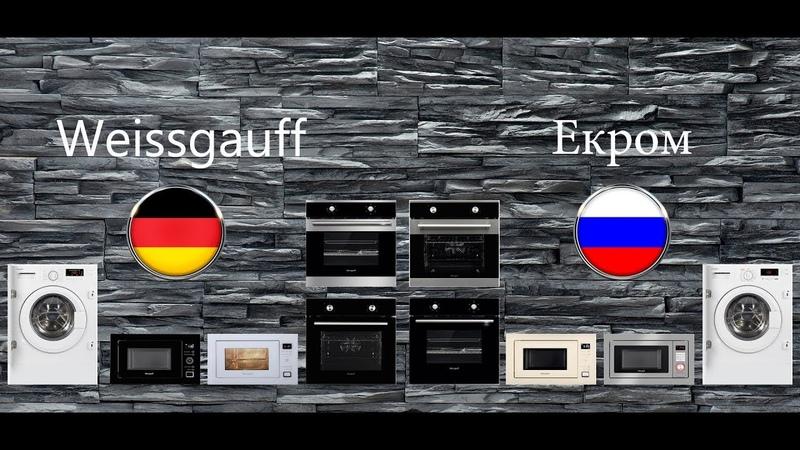 Weissgauff продуктовый тренинг для Екром