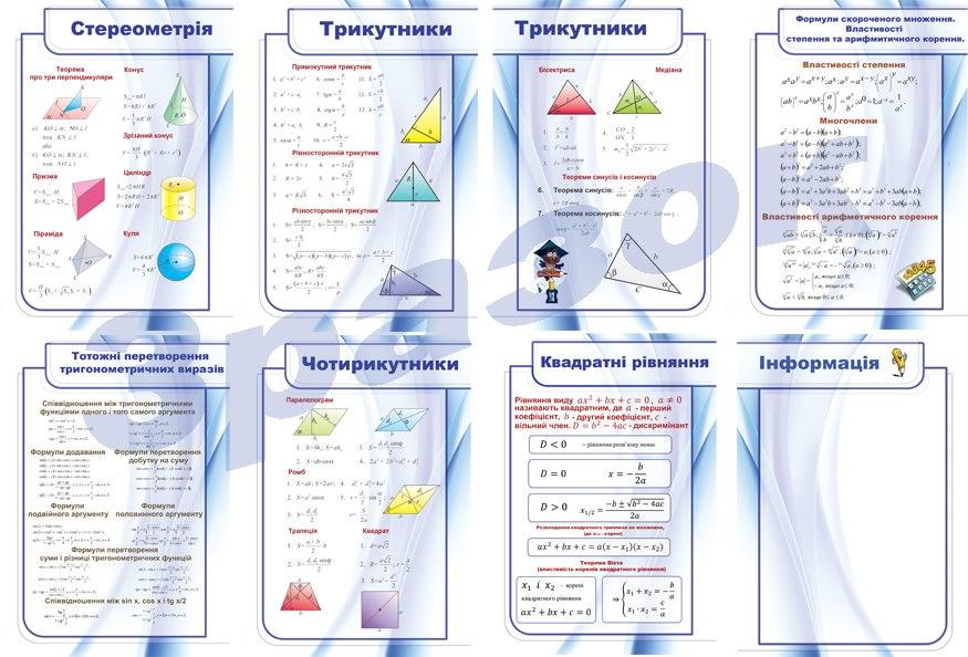 Набір стендів з математики