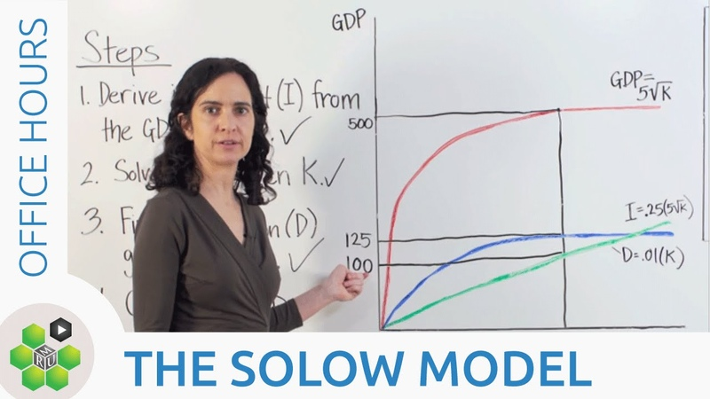 Office Hours: The Solow Model