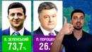 Зеленский Победил! Данные Экзитпола. Итоги выборов на Украине.